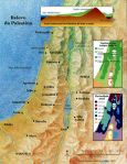 O Relevo da Palestina
